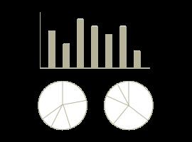 Recommandation Résultats d'étude de marché ou d'enquête