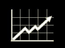 Recommandation Produits et services financiers et d'investissement